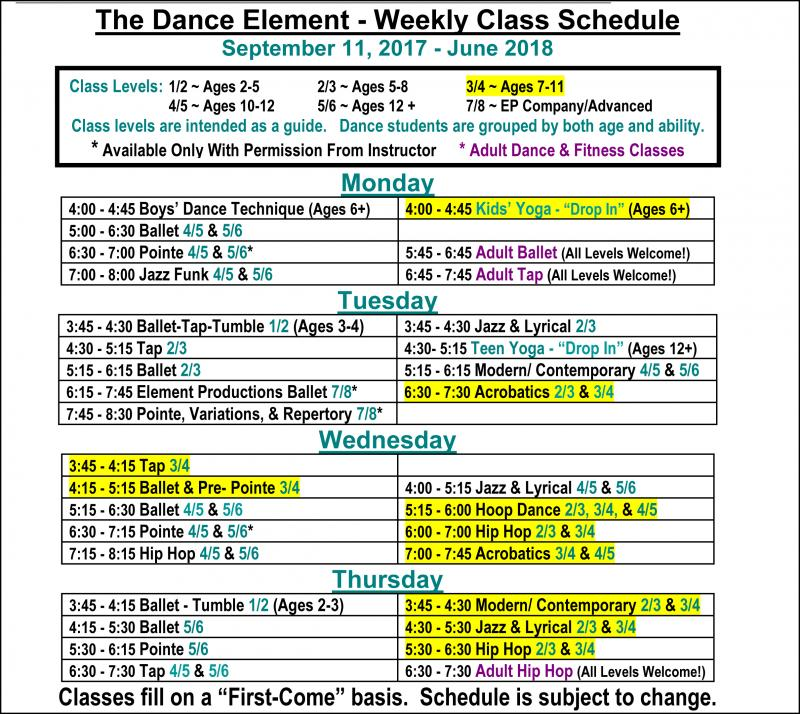 Fall 2017 Ballet, Hip Hop, & Dance Classes for Kids Ages 7 to 11 in Wilmington N