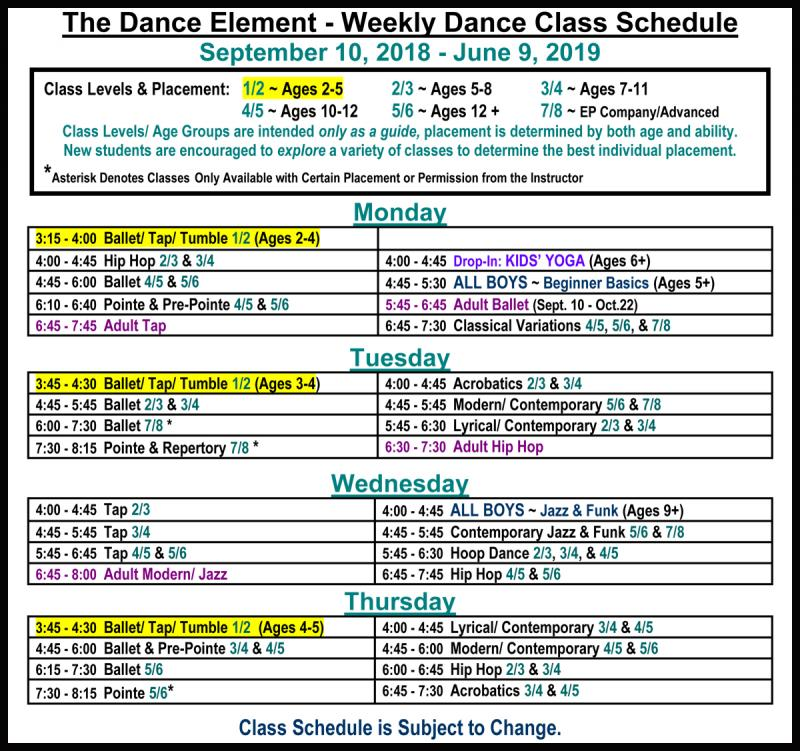 Ballet & Dance Classes for 2, 3, & 4 year old children in Wilmington NC