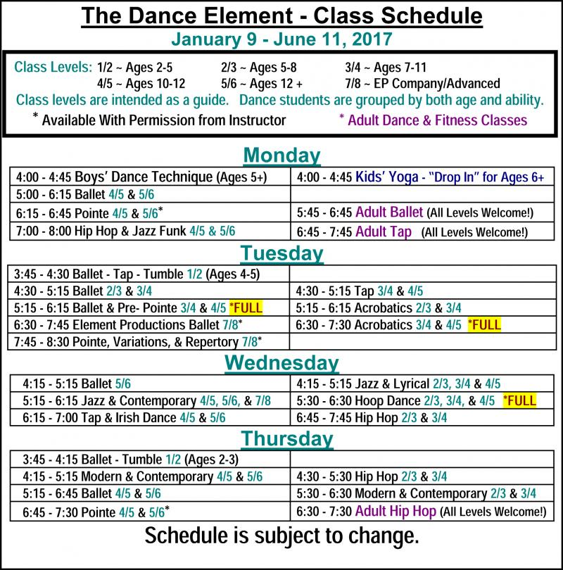 Dance Lessons & Dance Classes for kids & Adults in Wilmington NC