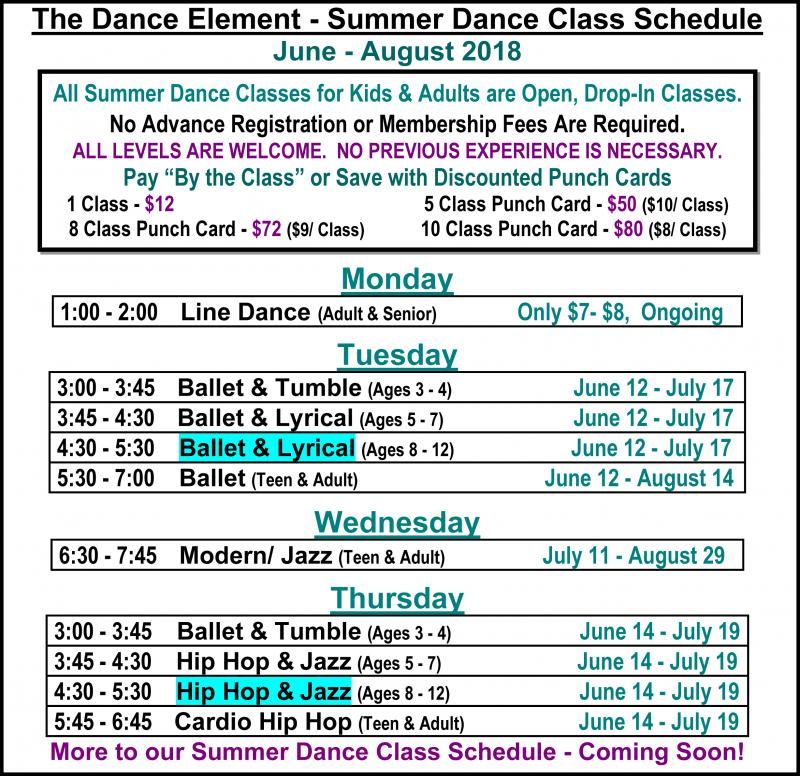 Summer Ballet, Hip Hop, & Dance Classes for Kids in Wilmington NC