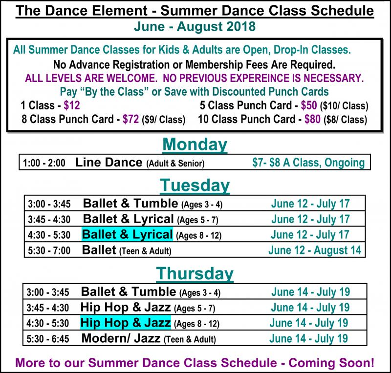 Summer Ballet & Dance Classes for 8, 9, 10, 11, 12 year old in Wilmington NC.