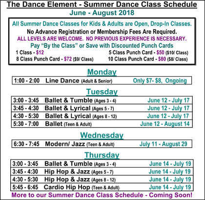 Summer Ballet & Dance Classes for Girls & Boys in Wilmington NC