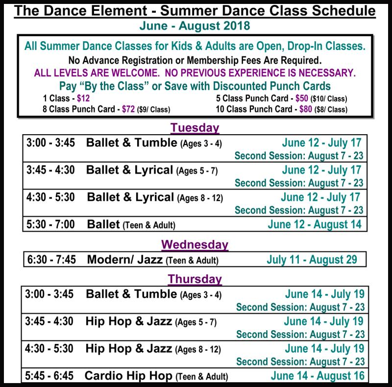 Summer Ballet, Hip Hop, & Dance Classes for Boys in Wilmington NC