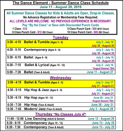 Summer Ballet and Dance Classes for Children Age 3, 4, & 5 in Wilmington NC