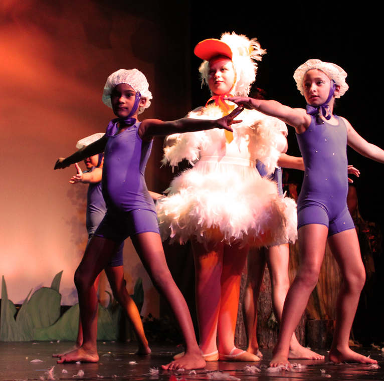 Dance and Theatre performances in Wilmington NC